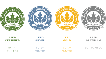 Certificaci n iso 14001 leed ces for What is leed certification mean